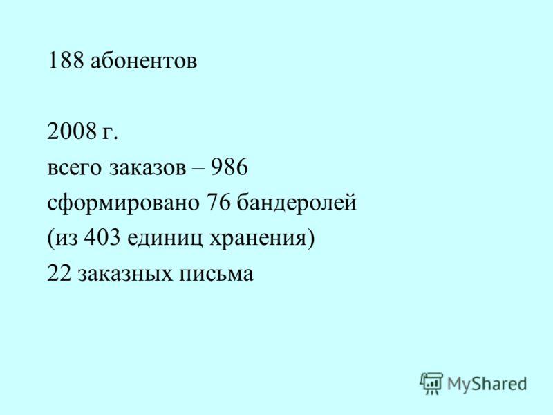 188 абонентов 2008 г. всего заказов – 986 сформировано 76 бандеролей (из 403 единиц хранения) 22 заказных письма