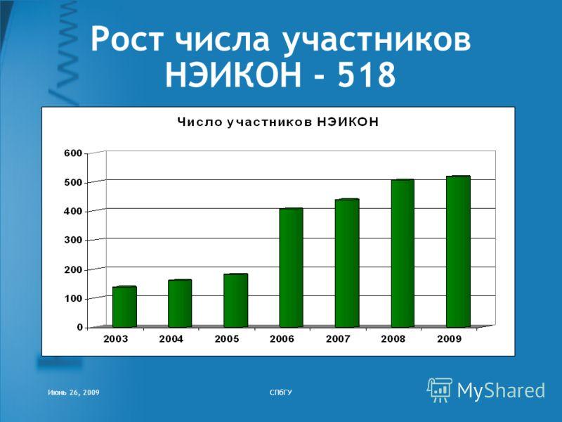 Июнь 26, 2009СПбГУ Рост числа участников НЭИКОН - 518