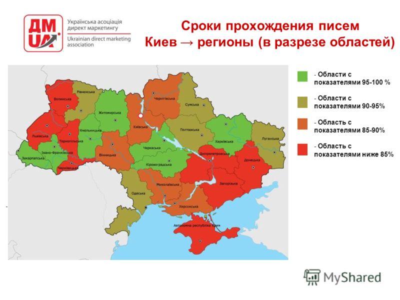 Сроки прохождения писем Киев регионы (в разрезе областей) - - Области с показателями 95-100 % - Области с показателями 90-95% - Область с показателями 85-90% - Область с показателями ниже 85%