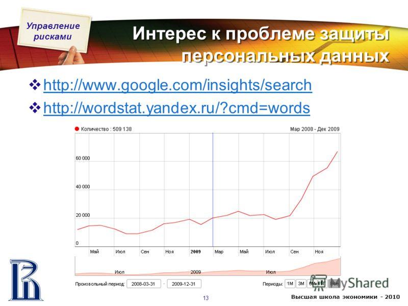 Управление рисками Высшая школа экономики - 2010 13 Интерес к проблеме защиты персональных данных http://www.google.com/insights/search http://wordstat.yandex.ru/?cmd=words