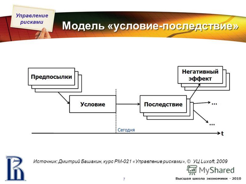 Управление рисками Высшая школа экономики - 2010 7 Модель «условие-последствие» Источник: Дмитрий Башакин, курс PM-021 «Управление рисками», © УЦ Luxoft, 2009