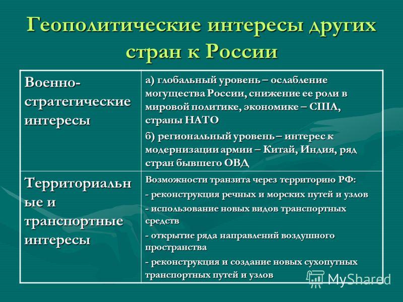 Геополитические интересы других стран к России Военно- стратегические интересы а) глобальный уровень – ослабление могущества России, снижение ее роли в мировой политике, экономике – США, страны НАТО б) региональный уровень – интерес к модернизации ар
