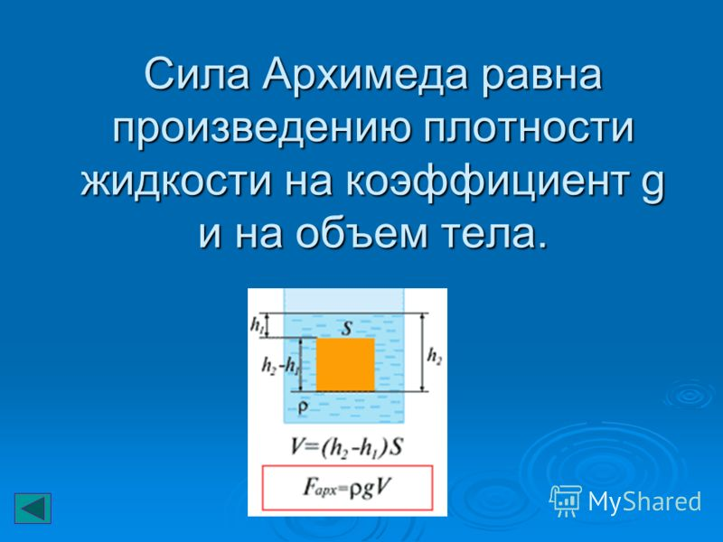 Закон Архимеда формулируется так: Архимедова сила, действующая на погруженное в жидкость (или газ) тело, равна весу жидкости (или газа), вытесненной телом. Архимедова сила, действующая на погруженное в жидкость (или газ) тело, равна весу жидкости (ил