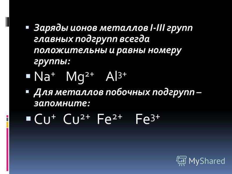 Заряды ионов металлов I-III групп главных подгрупп всегда положительны и равны номеру группы: Na + Mg 2+ Al 3+ Для металлов побочных подгрупп – запомните: Cu + Cu 2+ Fe 2+ Fe 3+