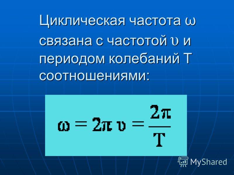 Циклическая частота ω связана с частотой υ и периодом колебаний Т соотношениями: