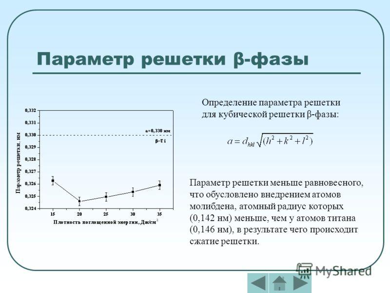 Параметр решетки β-фазы Определение параметра решетки для кубической решетки β-фазы: Параметр решетки меньше равновесного, что обусловлено внедрением атомов молибдена, атомный радиус которых (0,142 нм) меньше, чем у атомов титана (0,146 нм), в резуль