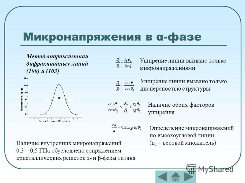 Микронапряжения в α-фазе Метод аппроксимации дифракционных линий (100) и (103) Уширение линии вызвано только микронапряжениями Уширение линии вызвано только дисперсностью структуры Наличие обоих факторов уширения Определение микронапряжений по высоко