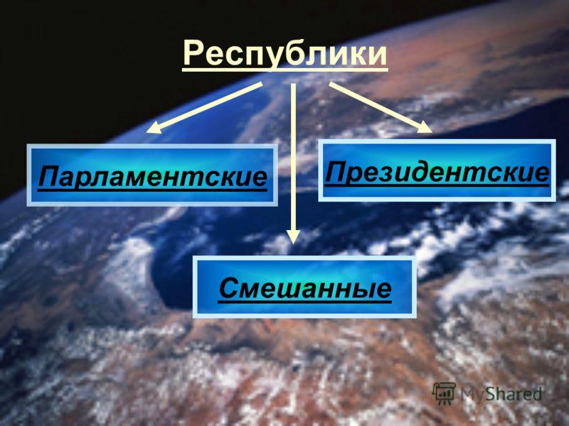 Республики Президентские Парламентские Смешанные