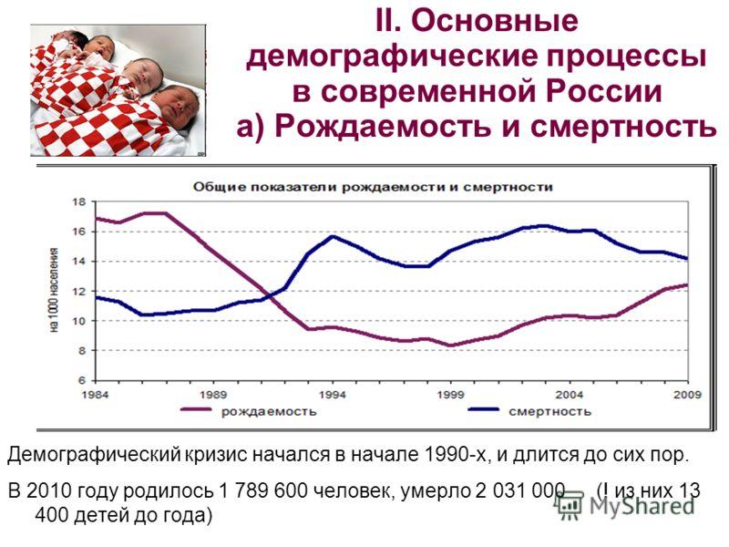 II. Основные демографические процессы в современной России а) Рождаемость и смертность Демографический кризис начался в начале 1990-х, и длится до сих пор. В 2010 году родилось 1 789 600 человек, умерло 2 031 000 (! из них 13 400 детей до года)