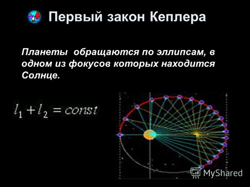 Первый закон Кеплера Планеты обращаются по эллипсам, в одном из фокусов которых находится Солнце.