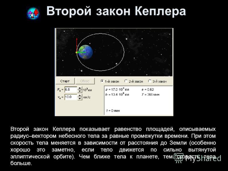Второй закон Кеплера Второй закон Кеплера показывает равенство площадей, описываемых радиус–вектором небесного тела за равные промежутки времени. При этом скорость тела меняется в зависимости от расстояния до Земли (особенно хорошо это заметно, если