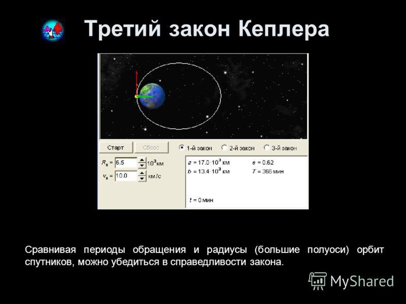 Третий закон Кеплера Сравнивая периоды обращения и радиусы (большие полуоси) орбит спутников, можно убедиться в справедливости закона.
