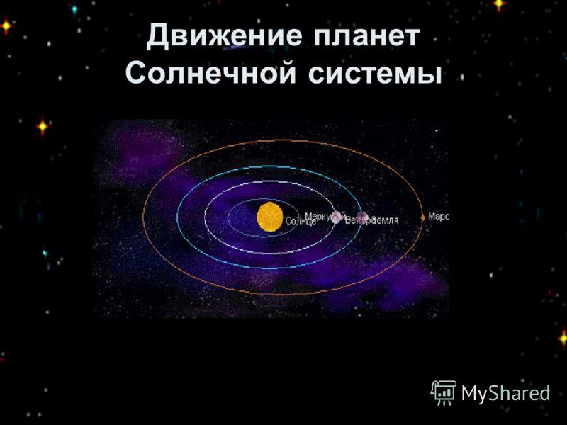 Движение планет Солнечной системы.