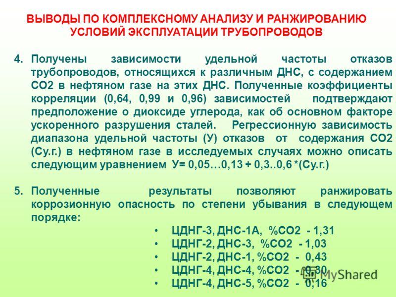 4.Получены зависимости удельной частоты отказов трубопроводов, относящихся к различным ДНС, с содержанием СО2 в нефтяном газе на этих ДНС. Полученные коэффициенты корреляции (0,64, 0,99 и 0,96) зависимостей подтверждают предположение о диоксиде углер