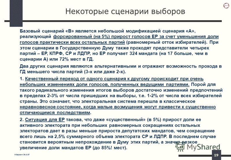 И.Задорин 29.11.07 19 Некоторые сценарии выборов Базовый сценарий «B» является небольшой модификацией сценария «А», реализующей форсированный (на 5%) прирост голосов ЕР за счет уменьшения доли голосов практически всех остальных партий (равномерный от