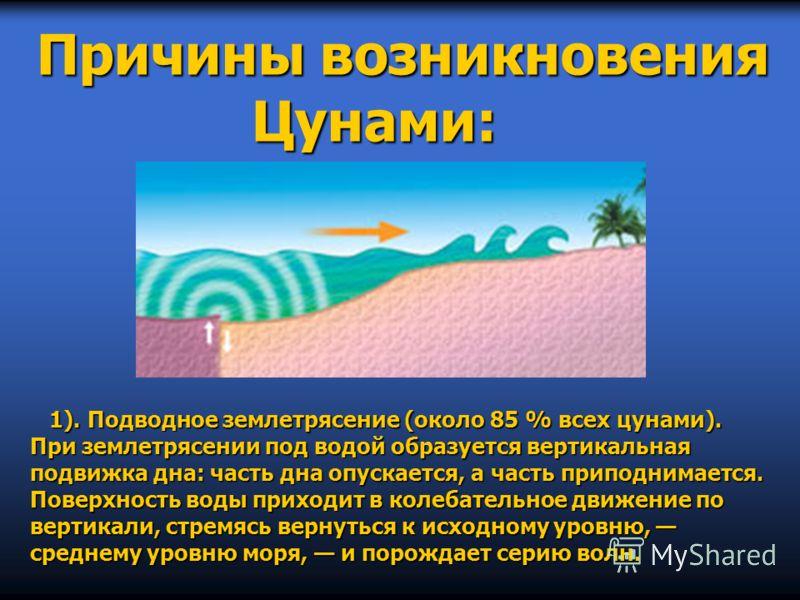 Причины возникновения Цунами: Причины возникновения Цунами: 1). Подводное землетрясение (около 85 % всех цунами). При землетрясении под водой образуется вертикальная подвижка дна: часть дна опускается, а часть приподнимается. Поверхность воды приходи