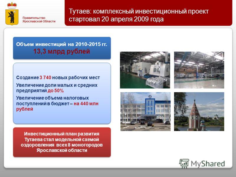 Правительство Ярославской Области Тутаев : комплексный инвестиционный проект стартовал 20 апреля 2009 года Создание 3 740 новых рабочих мест Увеличение доли малых и средних предприятий до 50% Увеличение объема налоговых поступлений в бюджет – на 440