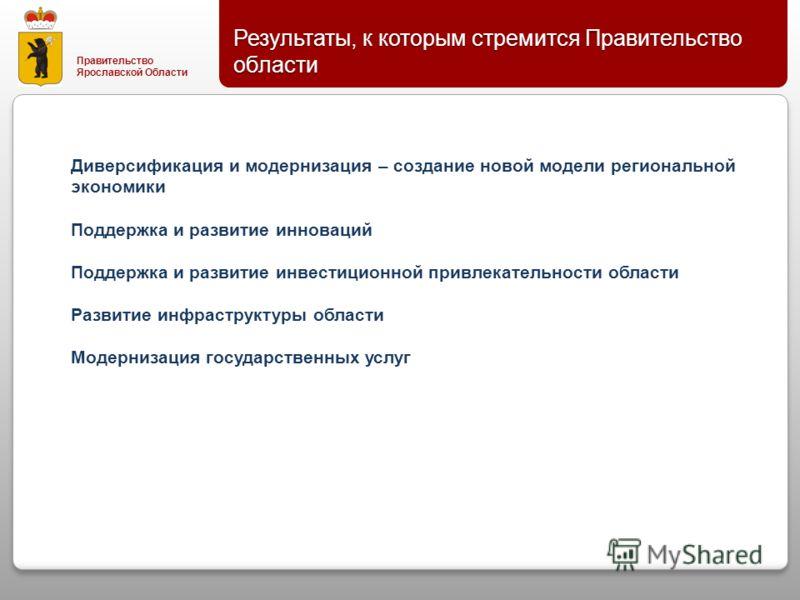 Правительство Ярославской Области Результаты, к которым стремится Правительство области Диверсификация и модернизация – создание новой модели региональной экономики Поддержка и развитие инноваций Поддержка и развитие инвестиционной привлекательности
