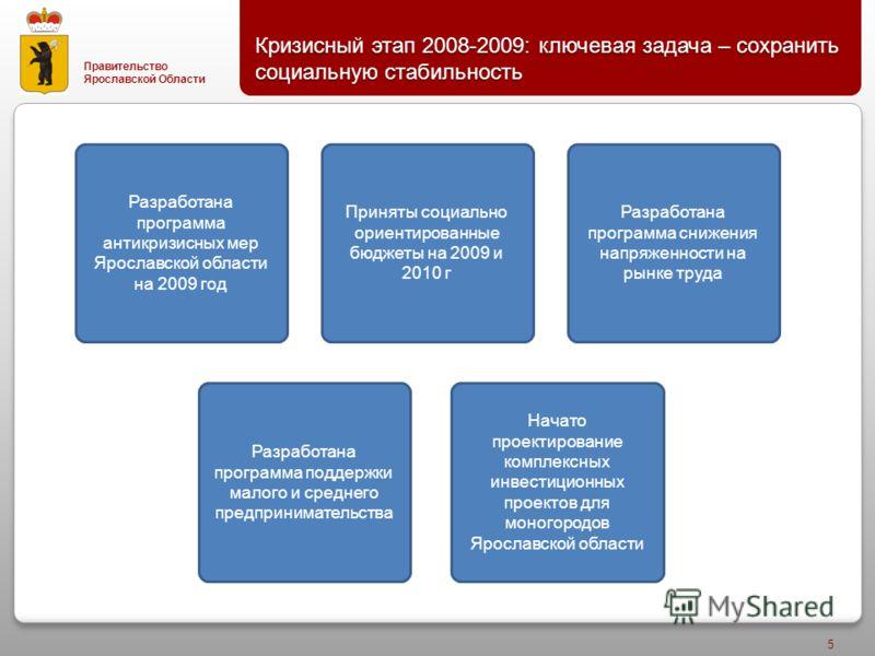 Правительство Ярославской Области Кризисный этап 2008-2009: ключевая задача – сохранить социальную стабильность 5 Разработана программа антикризисных мер Ярославской области на 2009 год Приняты социально ориентированные бюджеты на 2009 и 2010 г Разра