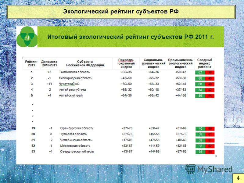 Экологический рейтинг субъектов РФ 4 Итоговый экологический рейтинг субъектов РФ 2011 г.........