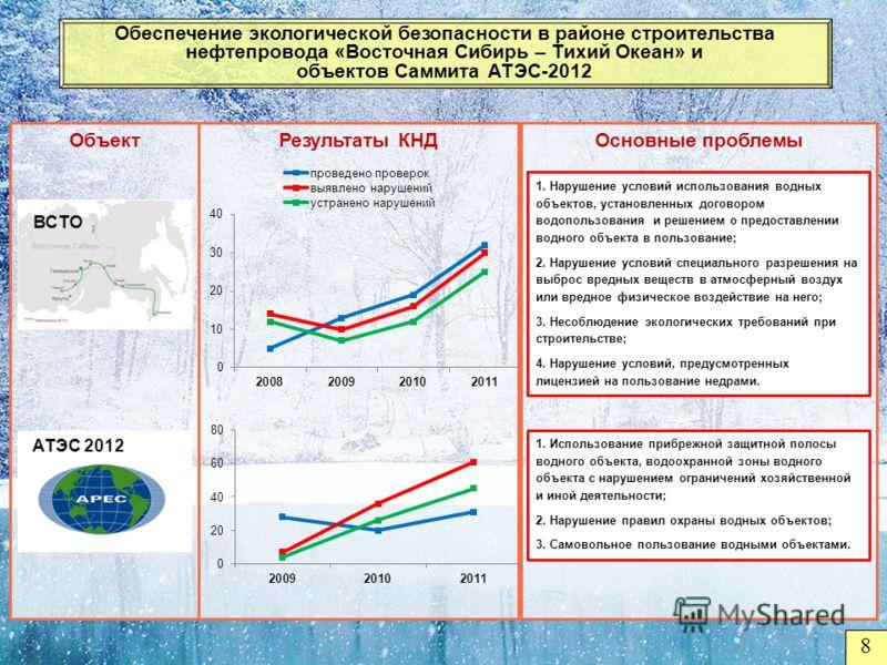Обеспечение экологической безопасности в районе строительства нефтепровода «Восточная Сибирь – Тихий Океан» и объектов Саммита АТЭС-2012 8 ОбъектРезультаты КНДОсновные проблемы 1. Нарушение условий использования водных объектов, установленных договор