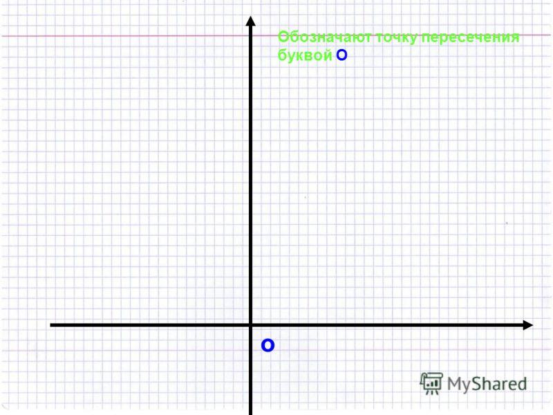 Прямоугольную с истему к оординат н а п лоскости задают с ледующим о бразом : Проводят две перпендикулярные координатные прямые (обычно одну располагают горизонтально, другую - вертикально)