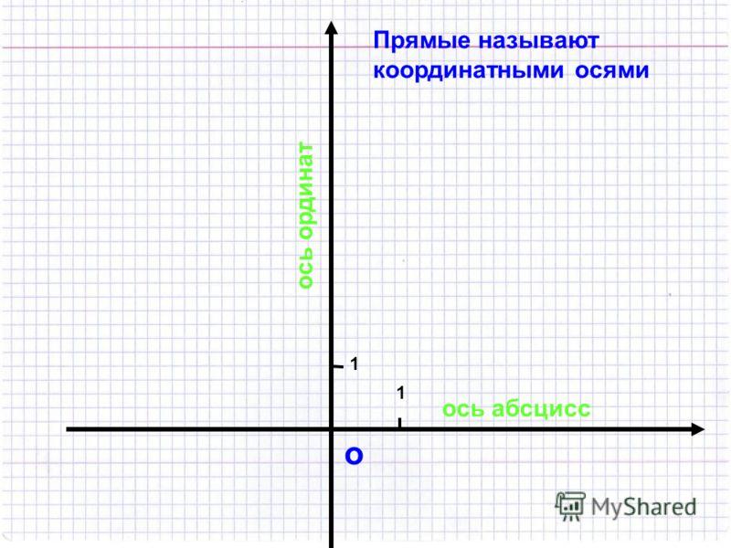 о 1 1 Точку О называют началом координат