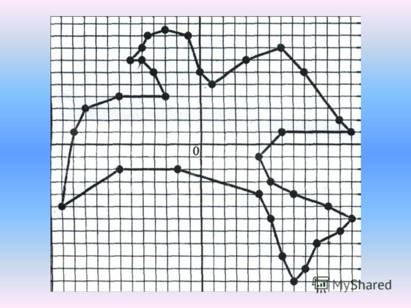 А теперь построим голубя Координаты: (13;1) (12;2) (9;6) (7;8) (4;7) (1;5) (0;6) (-1;9) (-3;9,5) (-4,5;9) (-5;8) (-6;7) (-5;7) (-4;6) (-3;4) (-7;4) (-10;3) (-11;1) (-12;-5) (-7;-2) (-2;-2) (5;-4) (6;-6) (7;-9) (8;-11) (9;-10) (10;-8) (12;-7) (13;-6)