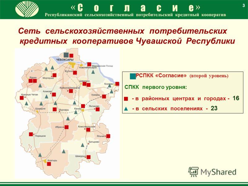 Сеть сельскохозяйственных потребительских кредитных кооперативов Чувашской Республики 3 РСПКК «Согласие» (второй уровень) СПКК первого уровня: - в районных центрах и городах - 16 - в сельских поселениях - 23