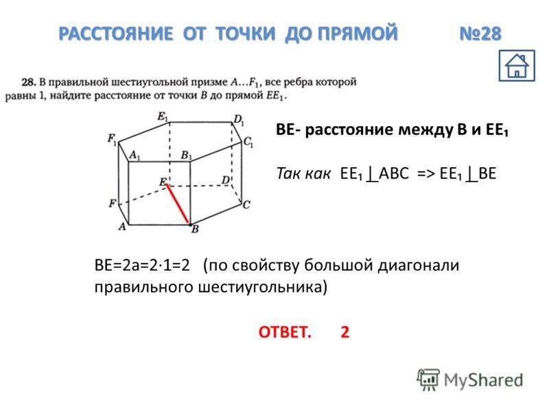 РАССТОЯНИЕ ОТ ТОЧКИ ДО ПРЯМОЙ 28 BE- расстояние между B и EE Так как EE | ABC => EE | BE ОТВЕТ.2 BE=2a=2·1=2 (по свойству большой диагонали правильного шестиугольника)