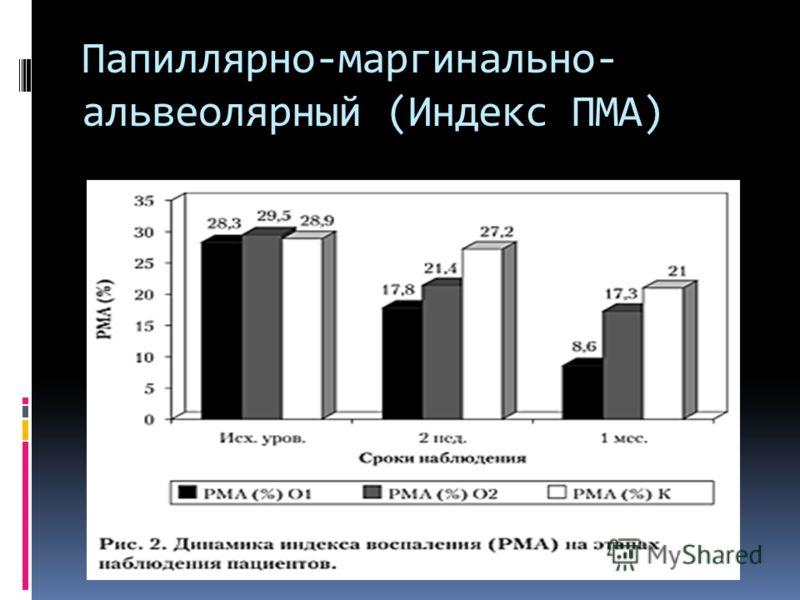 Папиллярно-маргинально- альвеолярный (Индекс ПМА)
