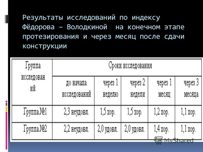 Результаты исследований по индексу Фёдорова – Володкиной на конечном этапе протезирования и через месяц после сдачи конструкции