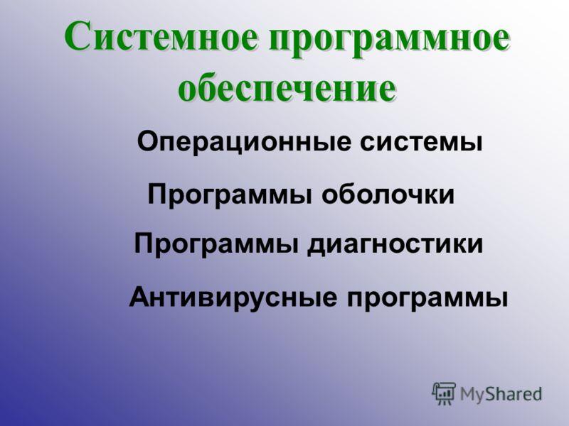 Операционные системы Программы оболочки Программы диагностики Антивирусные программы