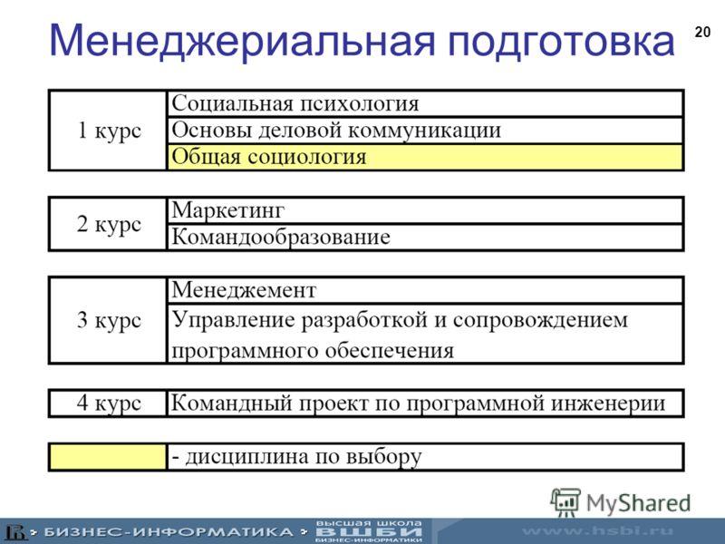 20 Менеджериальная подготовка