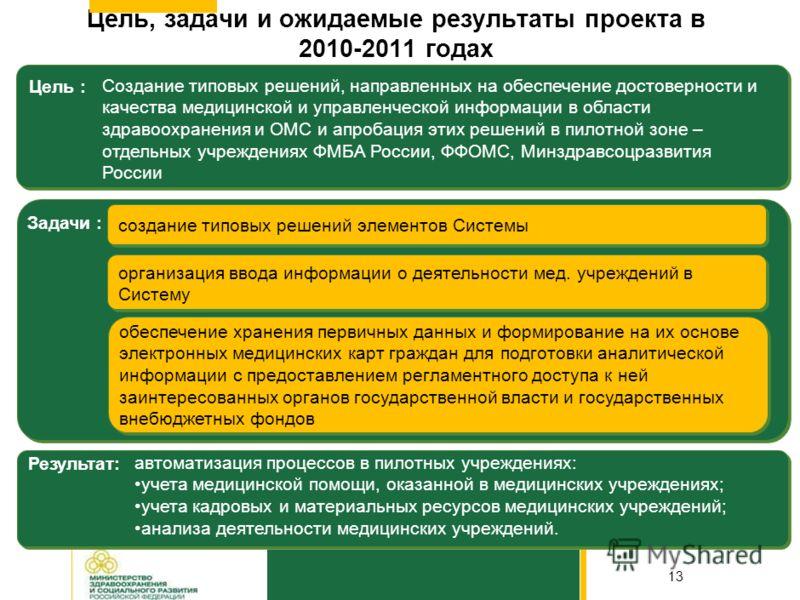 Общая информация о проекте 2010-2011 годов 12 Перечень первоочередных мероприятий по созданию информационной системы в здравоохранении направлен на подготовку к созданию Системы, обеспечивающей, в том числе, персонифицированный учет оказания мед. пом