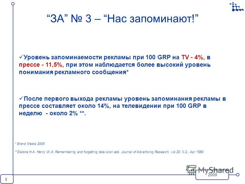2009 5 Уровень запоминаемости рекламы при 100 GRP на TV - 4%, в прессе - 11,5%, при этом наблюдается более высокий уровень понимания рекламного сообщения* После первого выхода рекламы уровень запоминания рекламы в прессе составляет около 14%, на теле