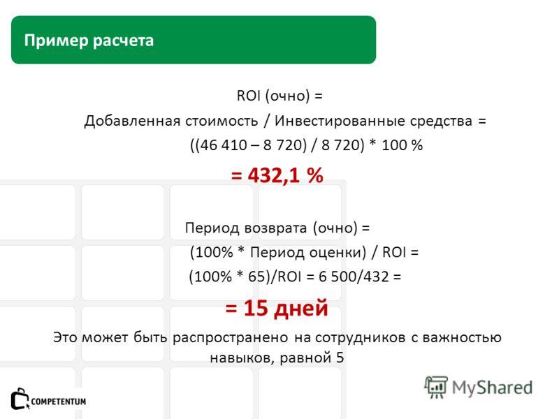 Пример расчета ROI (очно) = Добавленная стоимость / Инвестированные средства = ((46 410 – 8 720) / 8 720) * 100 % = 432,1 % Период возврата (очно) = (100% * Период оценки) / ROI = (100% * 65)/ROI = 6 500/432 = = 15 дней Это может быть распространено