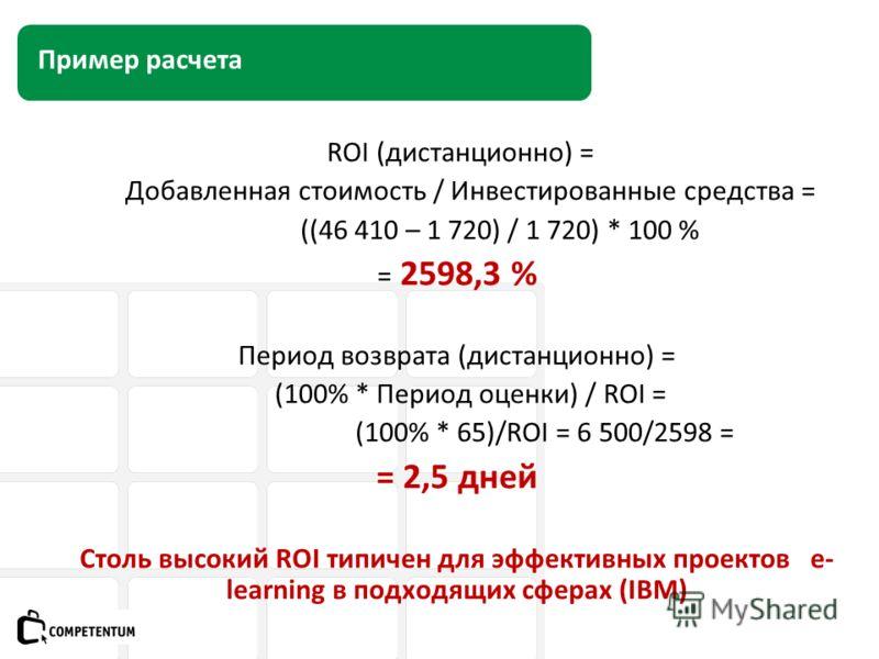Пример расчета ROI (дистанционно) = Добавленная стоимость / Инвестированные средства = ((46 410 – 1 720) / 1 720) * 100 % = 2598,3 % Период возврата (дистанционно) = (100% * Период оценки) / ROI = (100% * 65)/ROI = 6 500/2598 = = 2,5 дней Столь высок