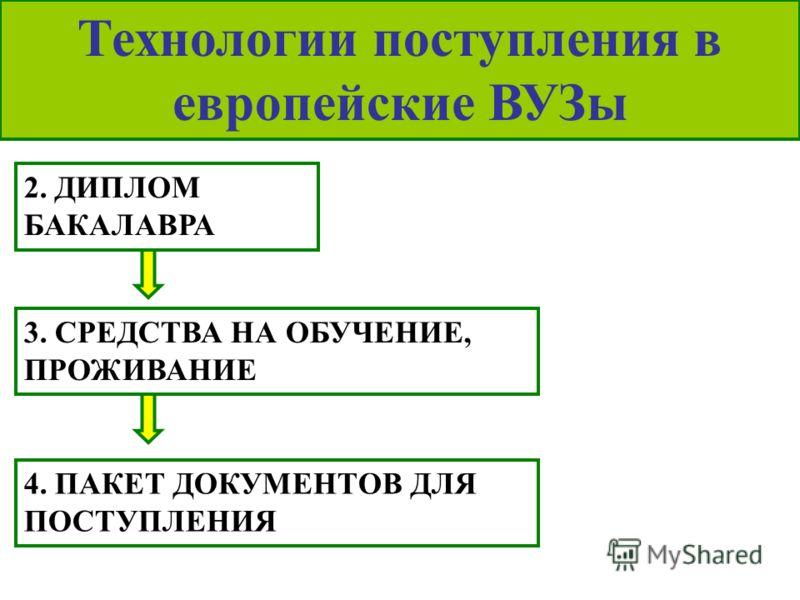 Международное признание диплома Технологии поступления в европейские ВУЗы 2. ДИПЛОМ БАКАЛАВРА 3. СРЕДСТВА НА ОБУЧЕНИЕ, ПРОЖИВАНИЕ 4. ПАКЕТ ДОКУМЕНТОВ ДЛЯ ПОСТУПЛЕНИЯ