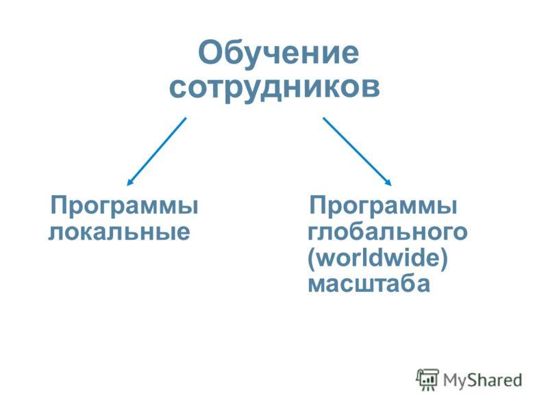 Программы локальные Программы глобального (worldwide) масштаба Обучение сотрудников