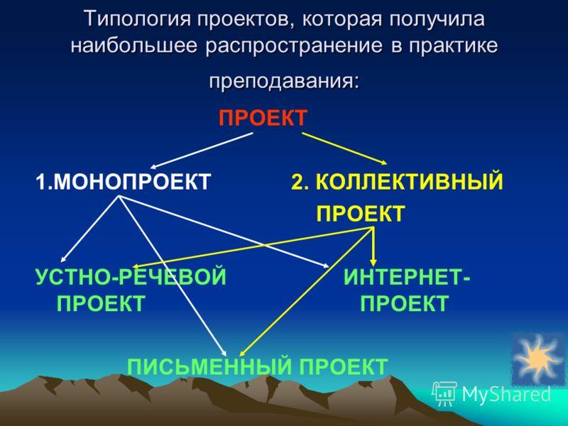 Типология проектов, которая получила наибольшее распространение в практике преподавания: ПРОЕКТ 1.МОНОПРОЕКТ 2. КОЛЛЕКТИВНЫЙ ПРОЕКТ УСТНО-РЕЧЕВОЙ ИНТЕРНЕТ- ПРОЕКТ ПРОЕКТ ПИСЬМЕННЫЙ ПРОЕКТ