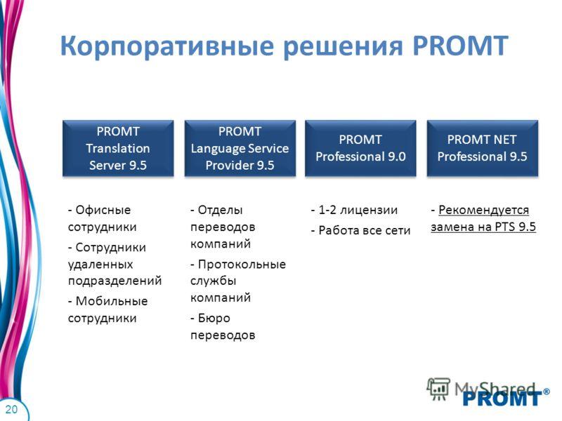 PROMT NET Professional 9.5 Корпоративные решения PROMT 20 PROMT Language Service Provider 9.5 PROMT Professional 9.0 - Офисные сотрудники - Сотрудники удаленных подразделений - Мобильные сотрудники - Отделы переводов компаний - Протокольные службы ко