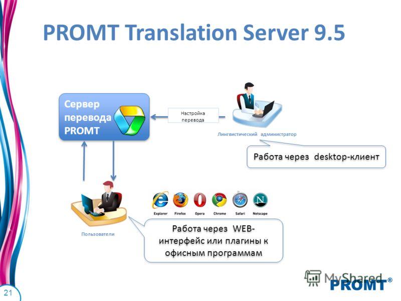 PROMT Translation Server 9.5 21 Сервер перевода PROMT Пользователи Лингвистический администратор Настройка перевода Работа через WEB- интерфейс или плагины к офисным программам Работа через desktop-клиент
