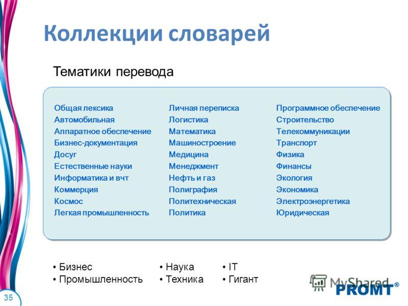 Коллекции словарей 35 Тематики перевода Бизнес Промышленность Наука Техника IT Гигант