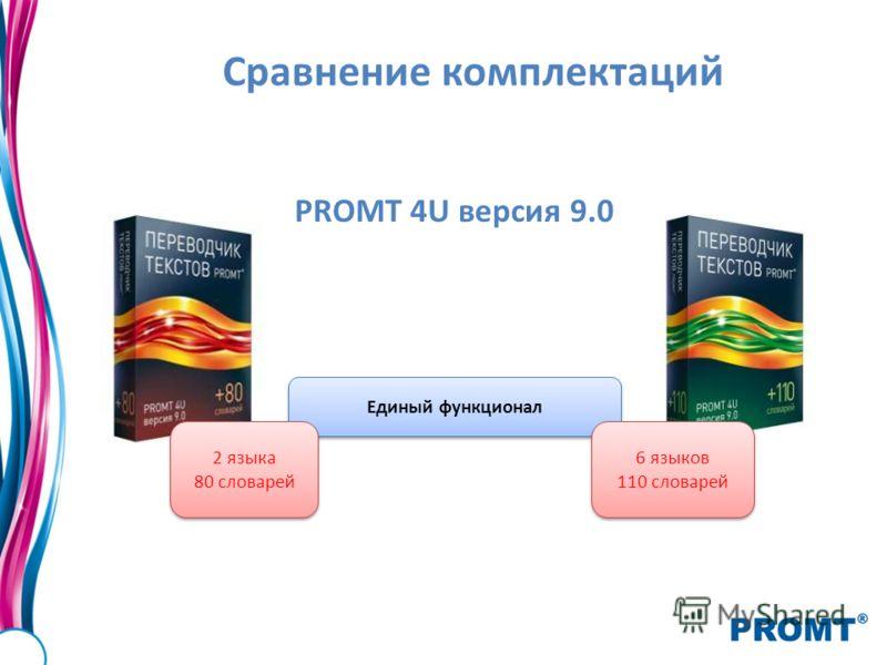 PROMT 4U версия 9.0 Сравнение комплектаций Единый функционал 2 языка 80 словарей 2 языка 80 словарей 6 языков 110 словарей 6 языков 110 словарей