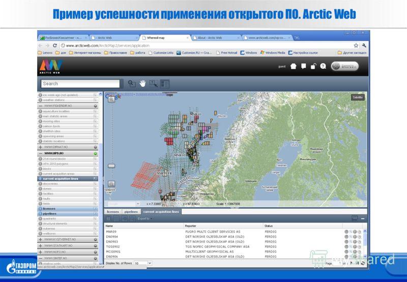 Перспективы применения открытого ПО в газовой отрасли Arctic Web (www.arcticweb.com) - проект, спонсируемый шестью компаниями:www.arcticweb.com Statoil, ConocoPHilips, BG Group, EN, Lundin, Shell, создания единой технологической платформы по Арктичес