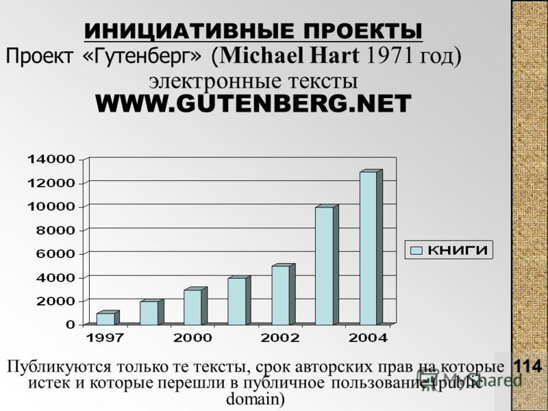 114 ИНИЦИАТИВНЫЕ ПРОЕКТЫ Проект «Гутенберг» ( Michael Hart 1971 год) электронные тексты WWW.GUTENBERG.NET Публикуются только те тексты, срок авторских прав на которые истек и которые перешли в публичное пользование (public domain)