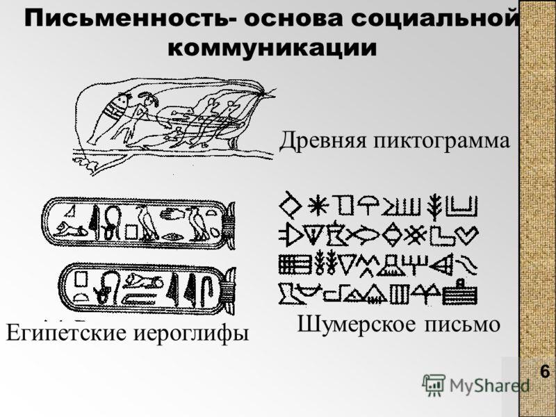 6 Древняя пиктограмма Шумерское письмо Египетские иероглифы Письменность- основа социальной коммуникации