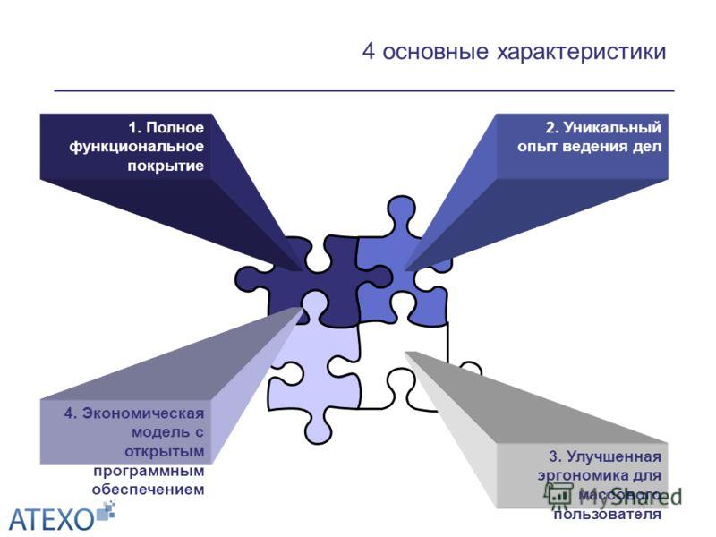 4 основные характеристики 1. Полное функциональное покрытие 4. Экономическая модель с открытым программным обеспечением 3. Улучшенная эргономика для массового пользователя 2. Уникальный опыт ведения дел
