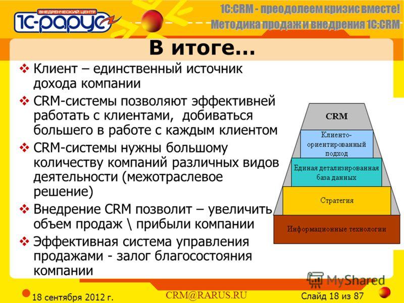 1C:CRM - преодолеем кризис вместе! Методика продаж и внедрения 1С:CRM Слайд 18 из 87 CRM@RARUS.RU 18 сентября 2012 г. В итоге… Клиент – единственный источник дохода компании CRM-системы позволяют эффективней работать с клиентами, добиваться большего